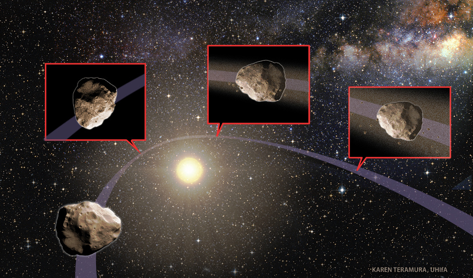 In this artist's impression, an asteroid's orbit is altered as it passes close to Jupiter, Earth or Venus, such that its new orbit takes it near the Sun. The intense heat from the Sun causes the asteroid's surface to expand and fracture, and some of the material breaks off. As the surface material disintegrates, it creates dust and pebbles that spread out along the asteroid's orbit with time. If the orbit of the dust and pebbles ever intersects Earth, it can create a meteor shower. Illustration credit: Karen Teramura, UH IfA.