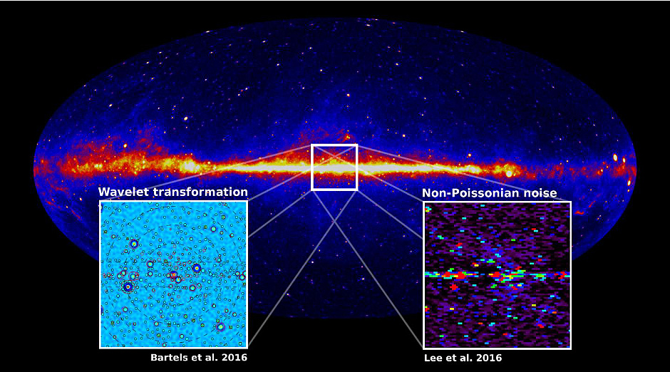 Studies by two independent groups from the US and the Netherlands indicate that the observed excess of gamma rays from the inner galaxy likely comes from a new source rather than from dark matter. The best candidates are rapidly rotating neutron stars, which will be prime targets for future searches. The Princeton/MIT group and the Netherlands-based group used two different techniques, non-Poissonian noise and wavelet transformation, respectively, to independently determine that the gamma ray signals were not due to dark matter annihilation. Image credit: Christoph Weniger, UvA. © UvA/Princeton.