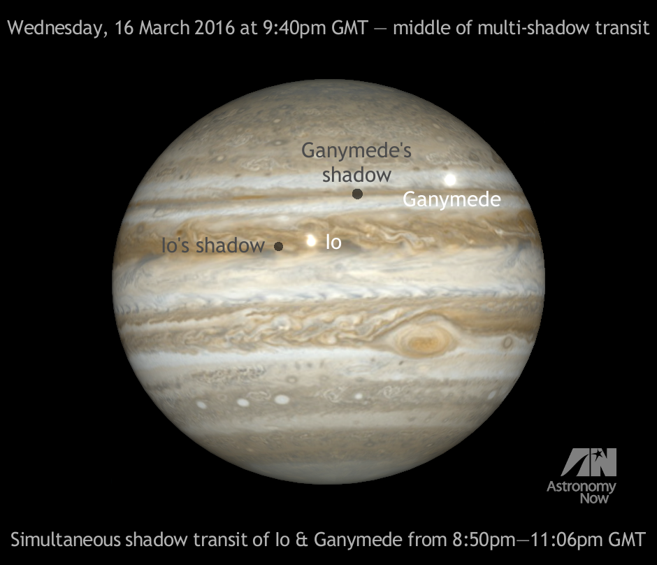 See March S Multiple Moon Shadows And Jupiter S Great Red