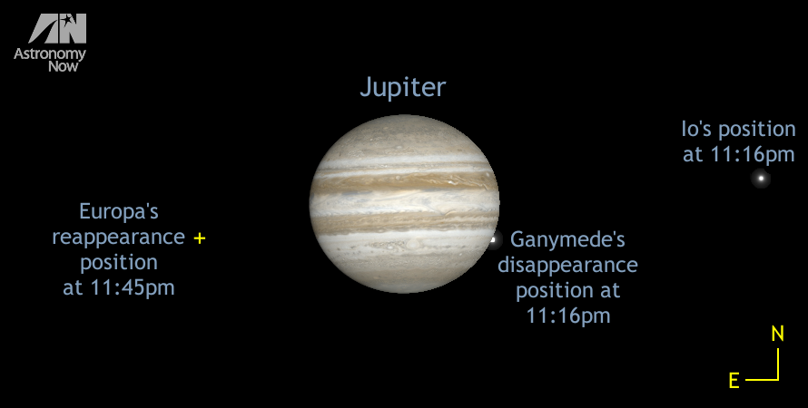 The relative positions of Jupiter and its moons Io, Europa and Ganymede (Callisto lies much further to the east) on the night of Sunday, 17April. All events in British Summer Time. North is up and east to the left, so users of refractors, Schmidt- and Maksutov-Cassegrain telescopes with a star diagonal need to flip the illustration left-right to match the eyepiece view. Users of Newtonians/Dobsonians need to rotate the illustration through 180degrees. AN illustration by AdeAshford.