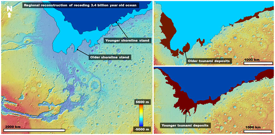 Left: Colour-coded digital elevation model of the study area showing the two proposed shoreline levels of an early Mars ocean that existed approximately 3.4 billion years ago. Right: Areas covered by the documented tsunami events extending from these shorelines. Click image to see a larger version. Illustration credit: Alexis Rodriguez.