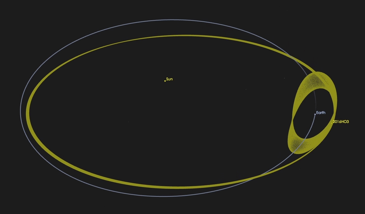 Asteroid 2016HO3 has an orbit around the Sun that keeps it as a constant companion of Earth. It has been a stable quasi-satellite of our planet for almost a century, and it will continue to follow this pattern for centuries to come. Image credit: NASA/JPL-Caltech.