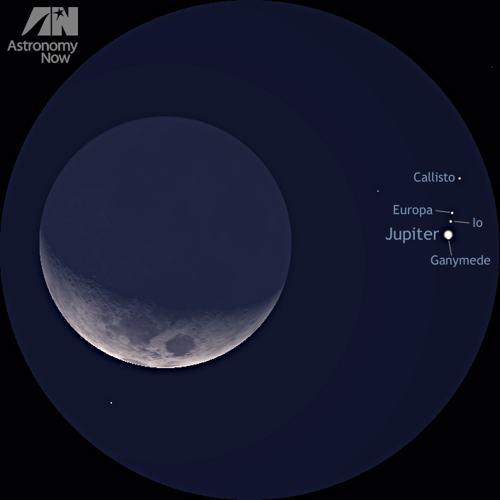 A simulated one-degree field in an erect-image telescope showing the 5-day-old Moon and Jupiter as seen from Sydney, NSW at 9pm local time on 9July. The pair are tendegrees above the west-northwest horizon. AN graphic by AdeAshford.