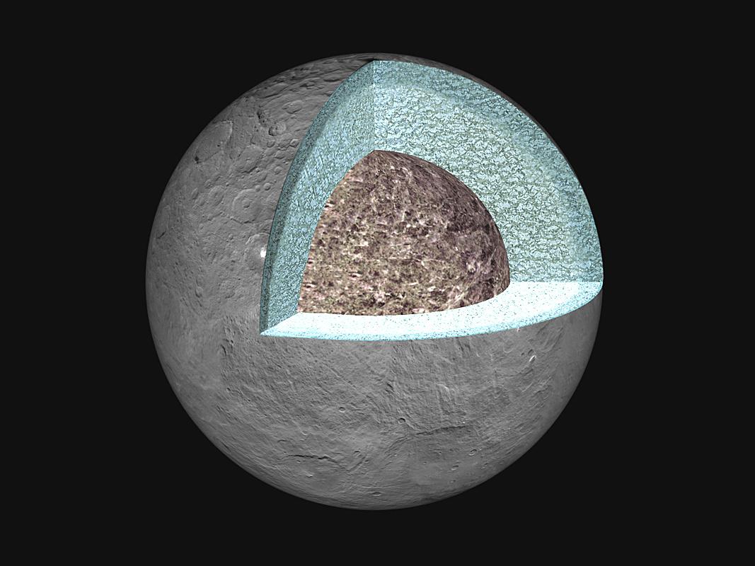 dwarf planet ceres gravity - photo #4