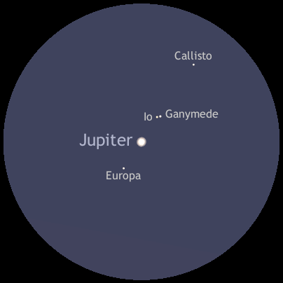 The configuration of Jupiter's four Galilean moons Io, Europa, Ganymede and Callisto in the UK dawn twilight of Friday 28 October 2016 as seen with an erect-image telescope (north is up and east to the left). AN graphic by Ade Ashford.