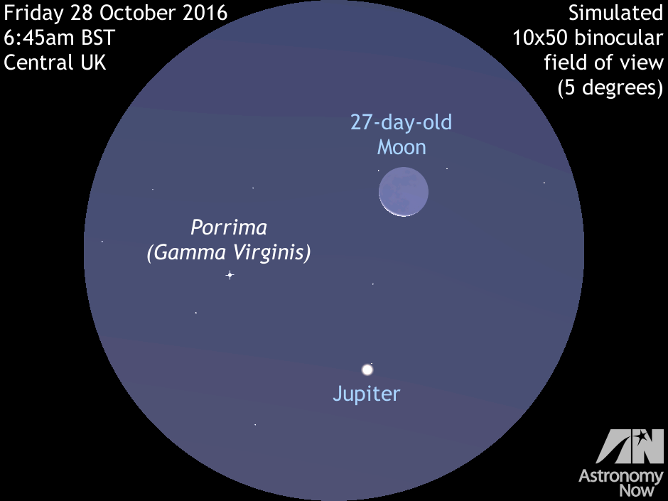 UK observers with a clear sky an hour before sunrise on Friday 28October should look very low in the east-southeast to see the slim crescent of the 27-day-old Moon just 1.8degrees from largest planet Jupiter. In this simulated 10x50 binocular view, note that the Moon and Jupiter are joined by magnitude +3.45 star gamma (γ) Virginis, commonly known as Porrima. This is a beautiful 2.5-arcsecond double star in medium-sized backyard telescopes when it is higher in the sky and seeing conditions are good. AN graphic by Ade Ashford.