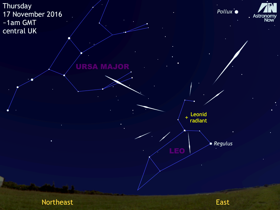 For observers in Western Europe and the British Isles, the best prospects for observing a meteor from the Leonid shower occur around the maximum, which is predicted to arrive in the small hours of Thursday 17 November. However, the glare from a 17-day-old waning gibbous Moon just three days after full some 60 degrees from the radiant in the Sickle of Leo will make observations difficult. For those of you up for the challenge, try to find a safe place as far removed from light pollution as you can soon after midnight that offers a clear view of the eastern sky, positioning yourself such that the Moon is hidden behind a fence or wall to minimise the glare and direct your attention to the sky halfway from horizon to overhead. AN graphic by Ade Ashford.