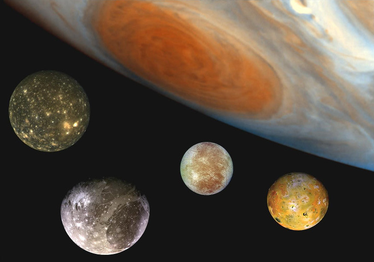 Jupiter's Moons – Facts for Kids