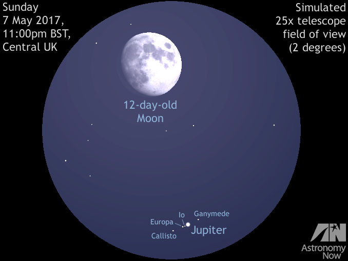 See The Moon And Jupiter Get Close On 7 May Astronomy Now