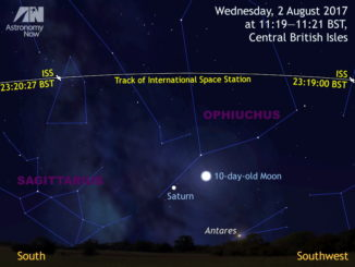 See prime-time Neptune's close encounter with star φ Aquarii