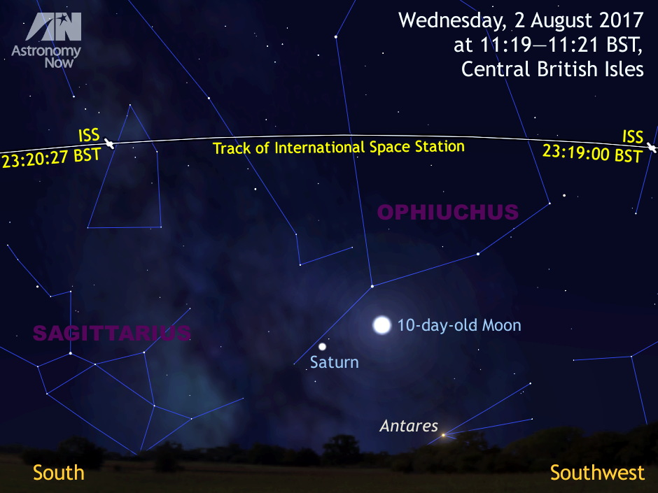 Saturn tonight with the naked ete