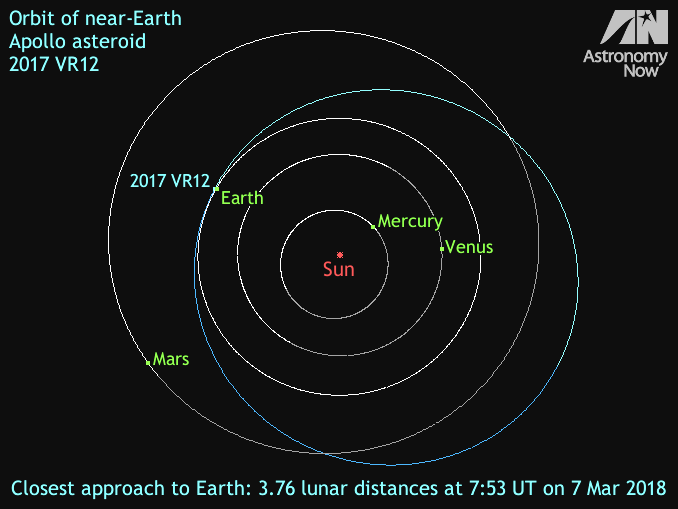 see bright near earth asteroid 2017 vr12 pass close to star spica 7