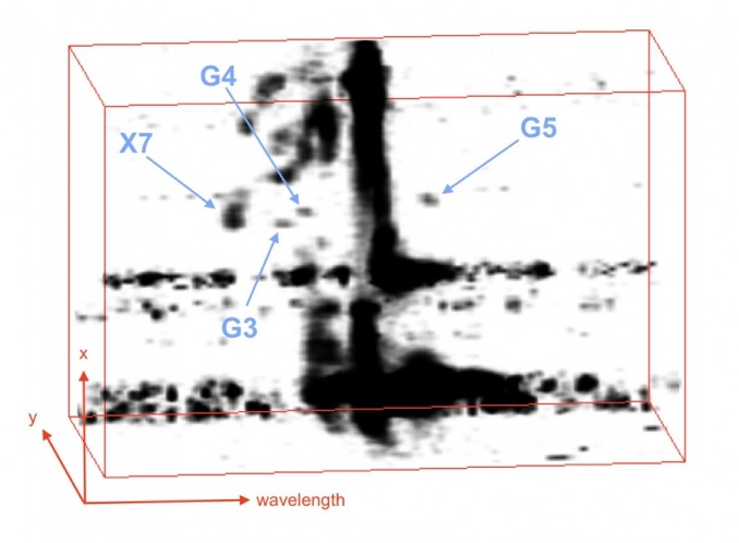 Mystery objects whizzing about in Milky Way's core