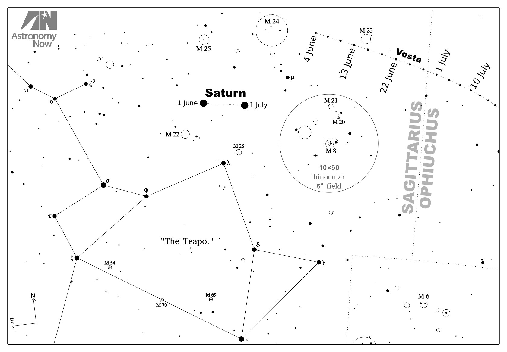 this finder chart for magnitude 54 asteroid vesta for the period june july 2018 is centred on a region of the constellation sagittarius that is highest in