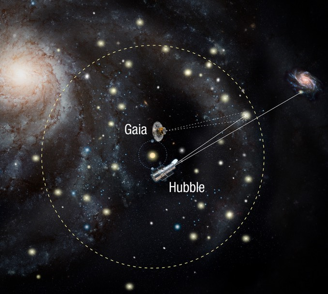 cosmic mystery deepens with conflicting measurements of hubble