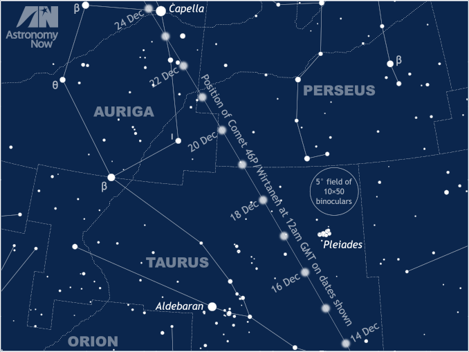 Christmas Comet 2019.Catch Close Comet 46p Wirtanen Near The Pleiades On 16