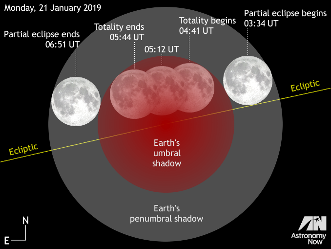 blood moon january 2019 viewing guide - photo #27
