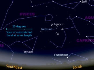 Observing – Astronomy Now
