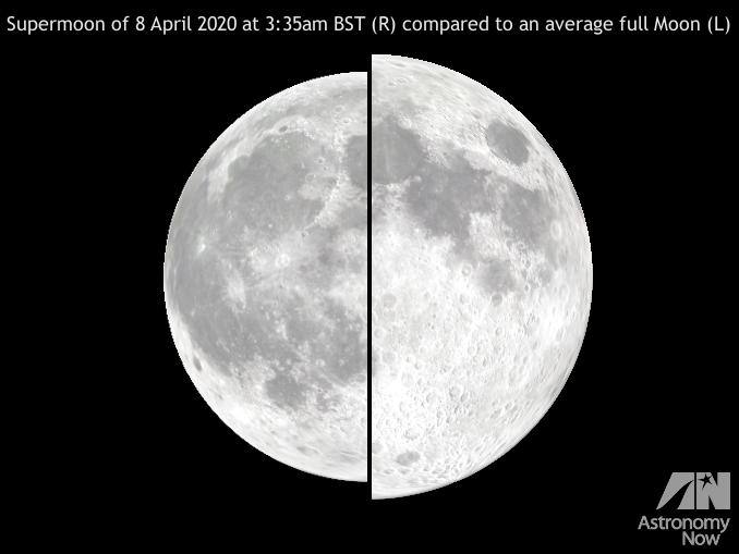 Don U2019t Miss The Largest Supermoon Of 2020 On 8 April